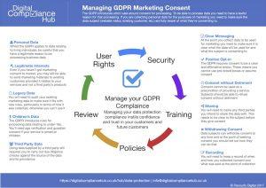 GDPR Marketing Consent Infographic
